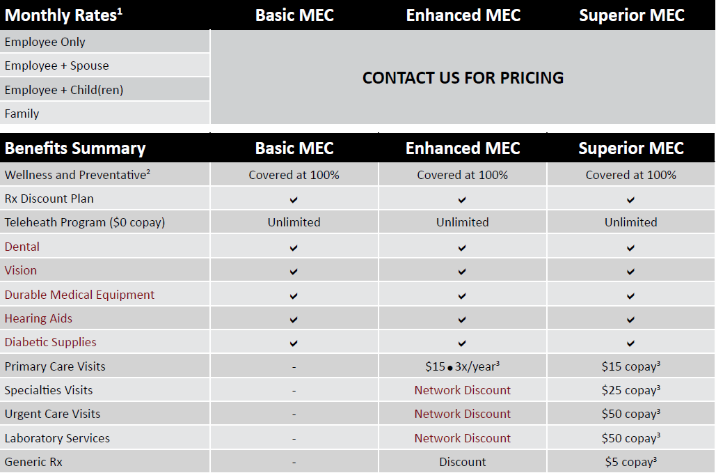 MEC Benefit Summaries for Website Page
